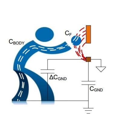 capacitive sensor, sensor pojemnościowy